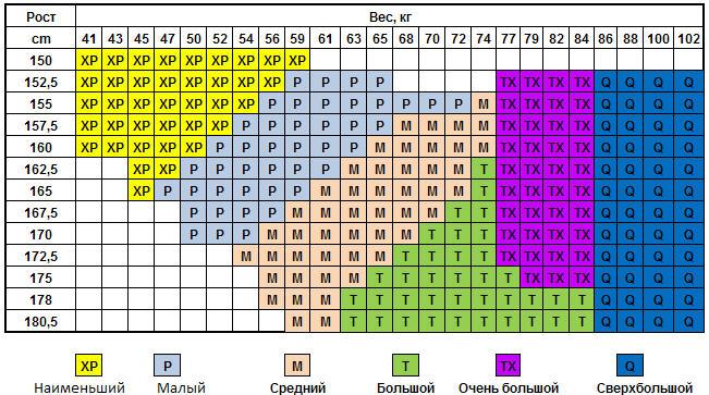 Женские компрессионные колготы RxFit профилактические с закрытым носком таблица размеров