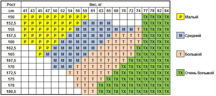 Женские компрессионные колготы RxFit с легкой компрессией профилактические с закрытым носком таблица размеров